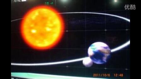 地球为什么围绕着太阳转?