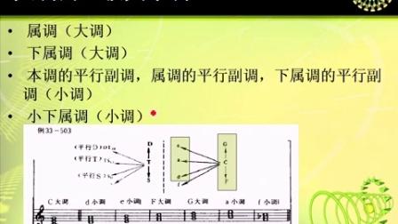 19-42-01 和声学教程