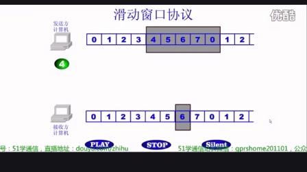 《TCP/IP协议原理Flash动画讲解》之滑动窗口协议