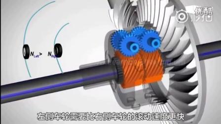 涨姿势3D动态模型解析托森差速器
