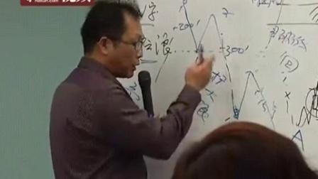 台湾最牛分析师谢佳颖--K线型态的发动与满足(主控)