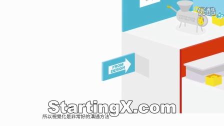 价值主张画布与商业模式画布 StartingX.com
