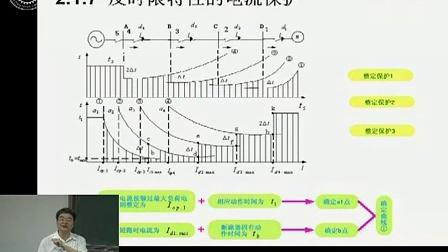 第05讲 反时限与电流保护接线