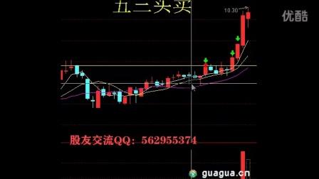 【东方红】散户炒股五日均线操盘阵法 轻易打开股市财富之门