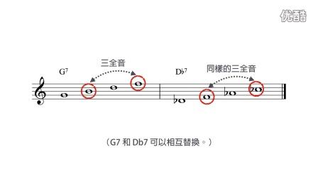29.很酷炫的「三全音代理」和弦!