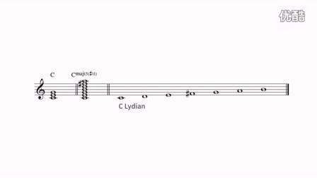 和弦與音階的對應關係?