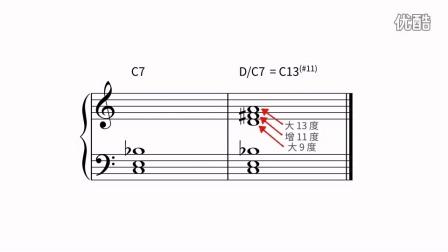 用很簡便的思考方式,讓屬和弦聽起來更酷炫!