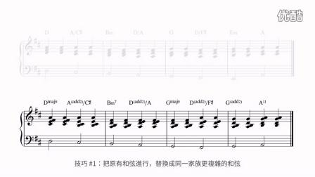 好和弦分析林宥嘉的《兜圈》,以及 4 個讓下行低音更有新鮮感的技巧!