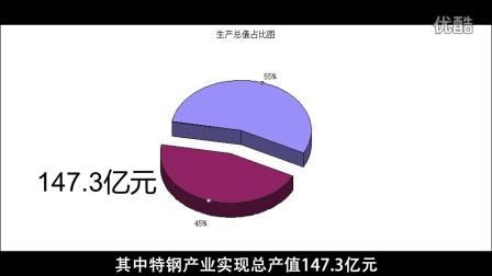 江油论坛   广告片   企业宣传片    航拍   13795953749