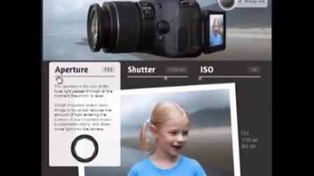 摄影培训课:如何拍一张背景模糊的好照片?