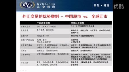 KVB昆仑国际全球交易辅导系列课程3 外汇交易知识全解