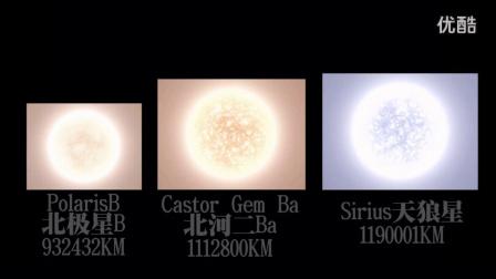从地球到目前人类已知的最大恒星