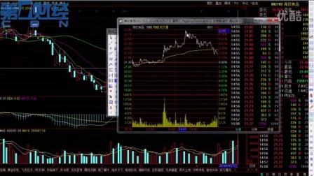 2016年8月6日最新财经郎眼 今日股市 大盘分析预测,每天学点炒股学,股票的入门知识,新手炒股