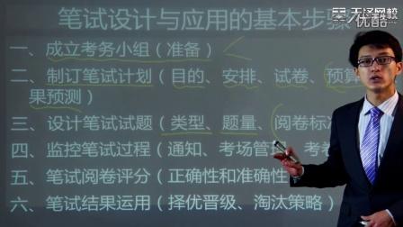 企业人力资源管理师二级第二章王炜凯四
