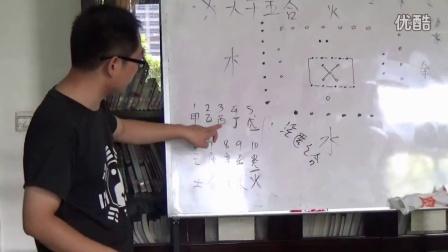 中国天心易学研究院悟月老师—八字命理学04