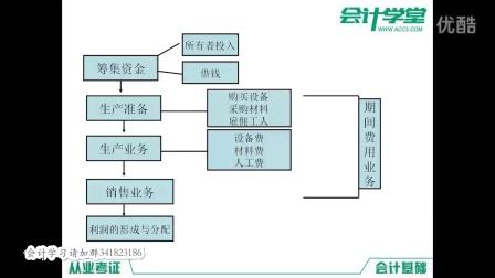 广元实操会计视频培训 2016年会计基础 会计基础实操视频