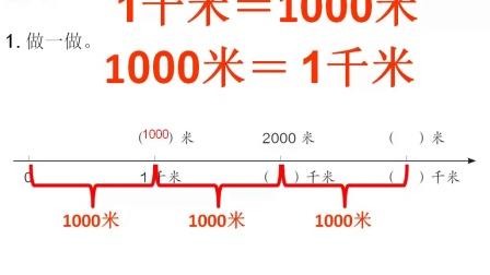 人教版三年级数学上册  千米与米的单位换算