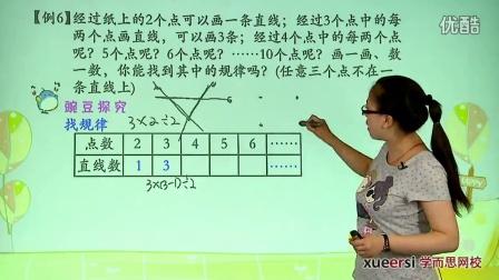 人教版四年级上册数学满分班第7讲 4角的度量二例6你开心了吗