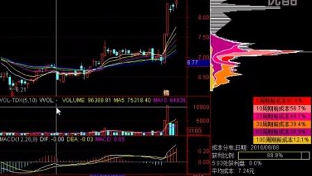 选择股票的步骤 强势股短线杀跌卖出技巧 如何看懂高抛低吸
