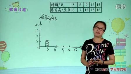 (1)4数上 统计与可能性例1-例2