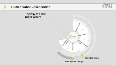 皮尔磁工业机器人安全业务