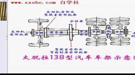吉林大学 汽车构造 教学视频36_标清