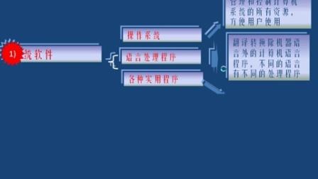 第二章 计算机系统组成和工作原理