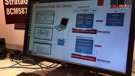 Broadcom_Enea NS2 Demo NFV World Congress 2016