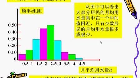 高一数学-课堂实录34-35用样本估计总体