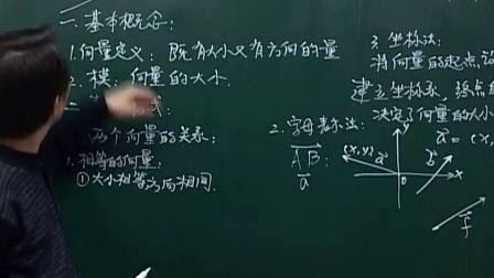 高一数学-课堂实录54-55平面向量的基本概念及表现形式