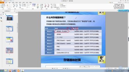 【200集-野火F429挑战者视频教程】5-什么是寄存器(第1节)—概念分析