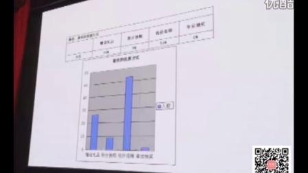 微信直播:华晚集团八月经营例会