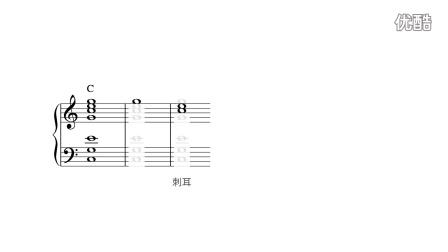 84.為什麼厲害的人彈同一個和絃,就是比你好聽一點點?