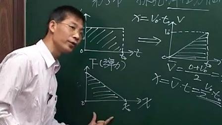 高一物理-课堂实录44第19讲探究弹性势能的表达式