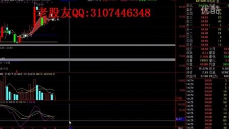 中国财经报道2016 0908 天下财经 看线买股票 准确又高效