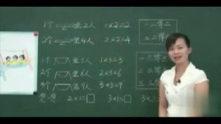名师课堂 小学数学 二年级上册 刘丽琴【全25讲】 苏教数学2上-第02课第1节、234的乘法口诀