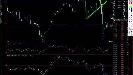 现货白银走势 RSI指标判断行情趋势拐点技巧 原油最新行情解析
