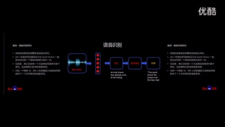 2016 GTC 北京:Andrew Ng 人工智能是新生力量(七)_高清