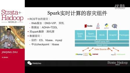 Spark实时计算的开发平台RCS: 阿里流式分析实战