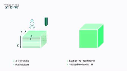 ACEO技术 - 瓦克硅胶3D打印