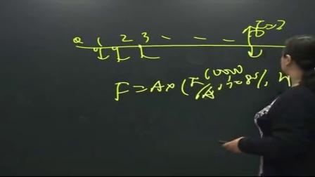 04、1Z101000 (4)资金时间价值的计算及应用2