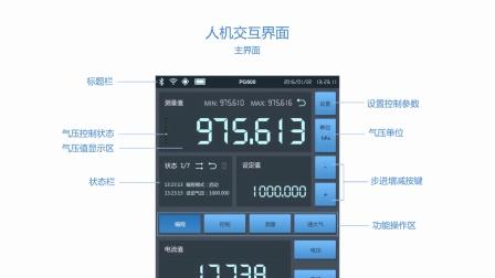 ZOGLAB佐格_便携式气压发生器PG600