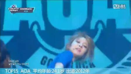 韩女团平均年龄排行榜 TOP24