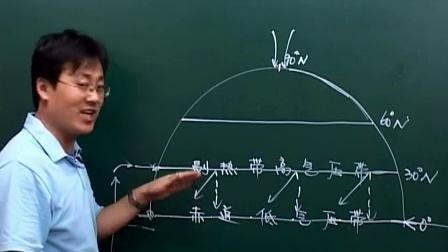 高一地理-课堂实录09-09气压带和风带
