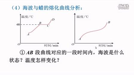 八年级物理第三章物态变化第二节熔化和凝固微课