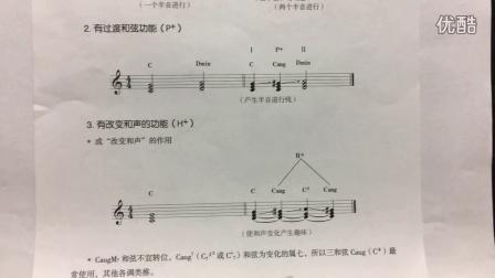 B883 爵士和声 增三和弦