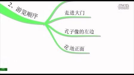 用思维导图帮你写作文段东峰峰