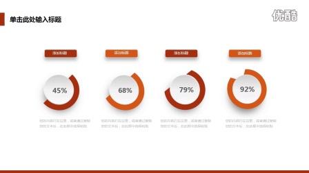 项目创业商业计划书PPT模板