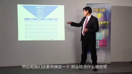 王兴权-兴趣漏斗:找到你的职业生涯方向(二)