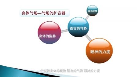 马辉-气场修习:像主持人一样在台上游刃有余(二)